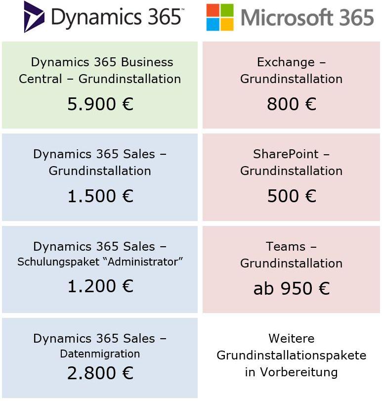 Starterpakete für Dynamics 365 und Microsoft 365